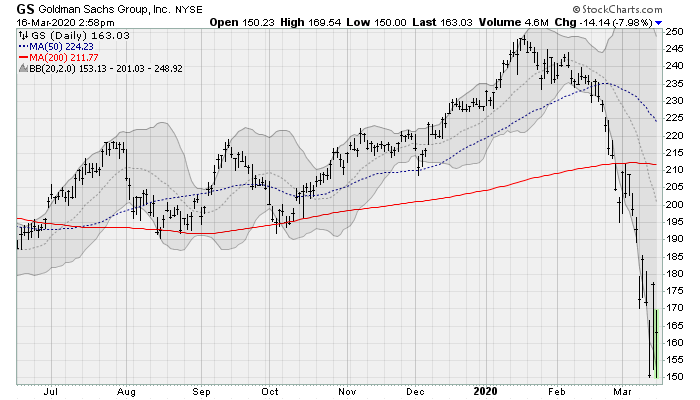gs stock