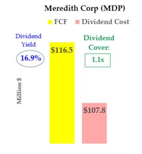 MDP - Dividend Stocks