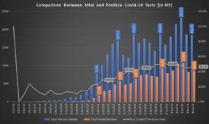 New York coronavirus case analysis