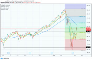 Top Stock Trades for Monday No. 2: PowerShares QQQ ETF (QQQ)