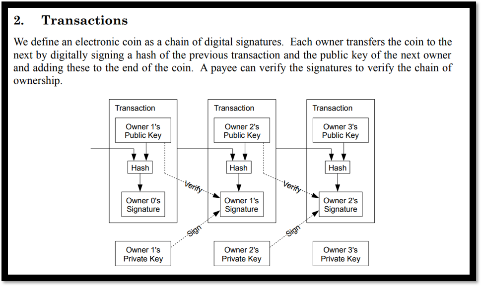 BTC - Transaction explanation