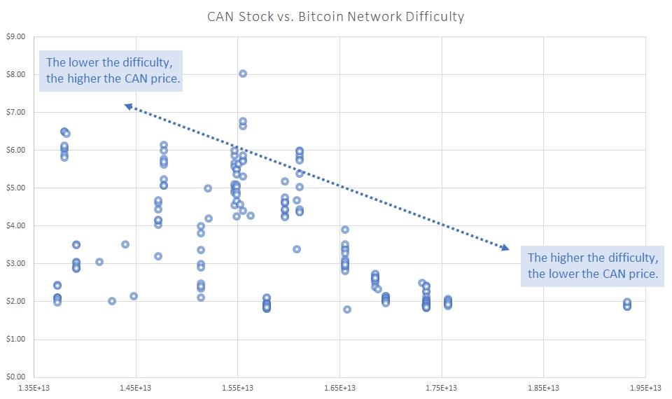 High utility itemset mining bitcoins como minerar bitcoins mining