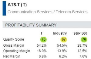 AT&T's profitability score