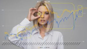 Bitcoin vs. S&P 500 index