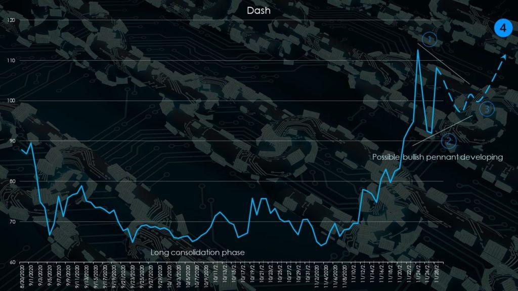 servicii binare de gestionare a contului investește bitcoin 2021