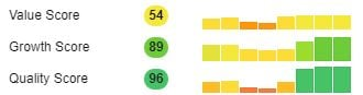 Enphase scores well on key metrics