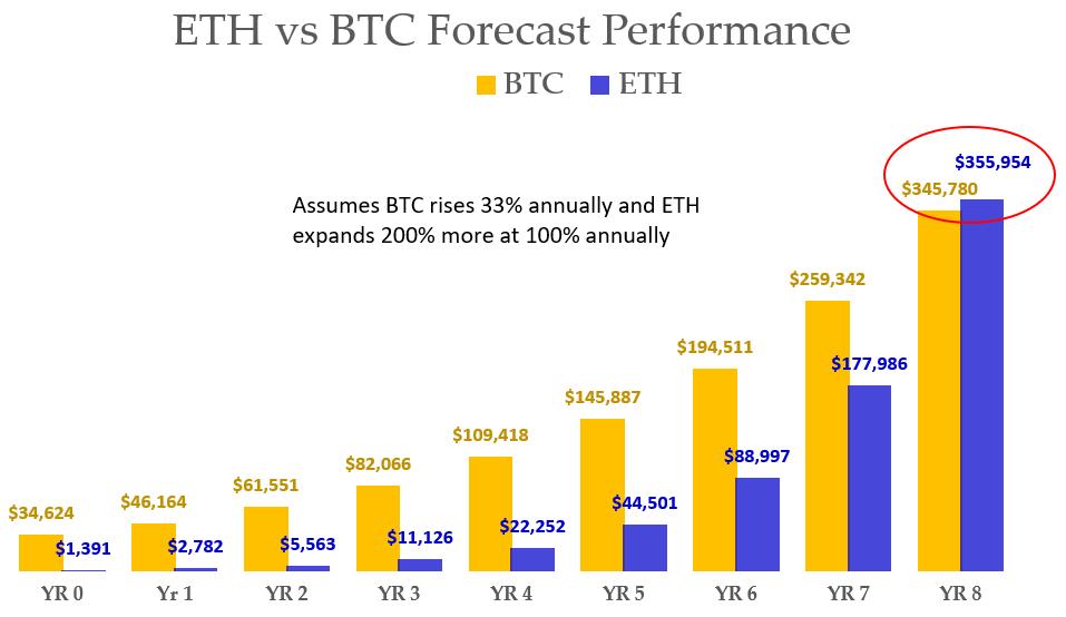 Árajánlat, a Binance Coin értéke ma és a BNB árdiagramai