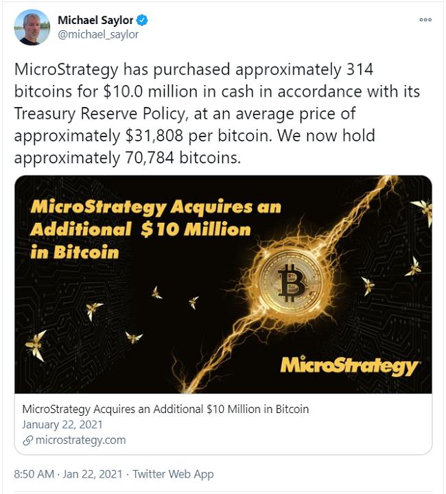 bitcoin e mercati twitter