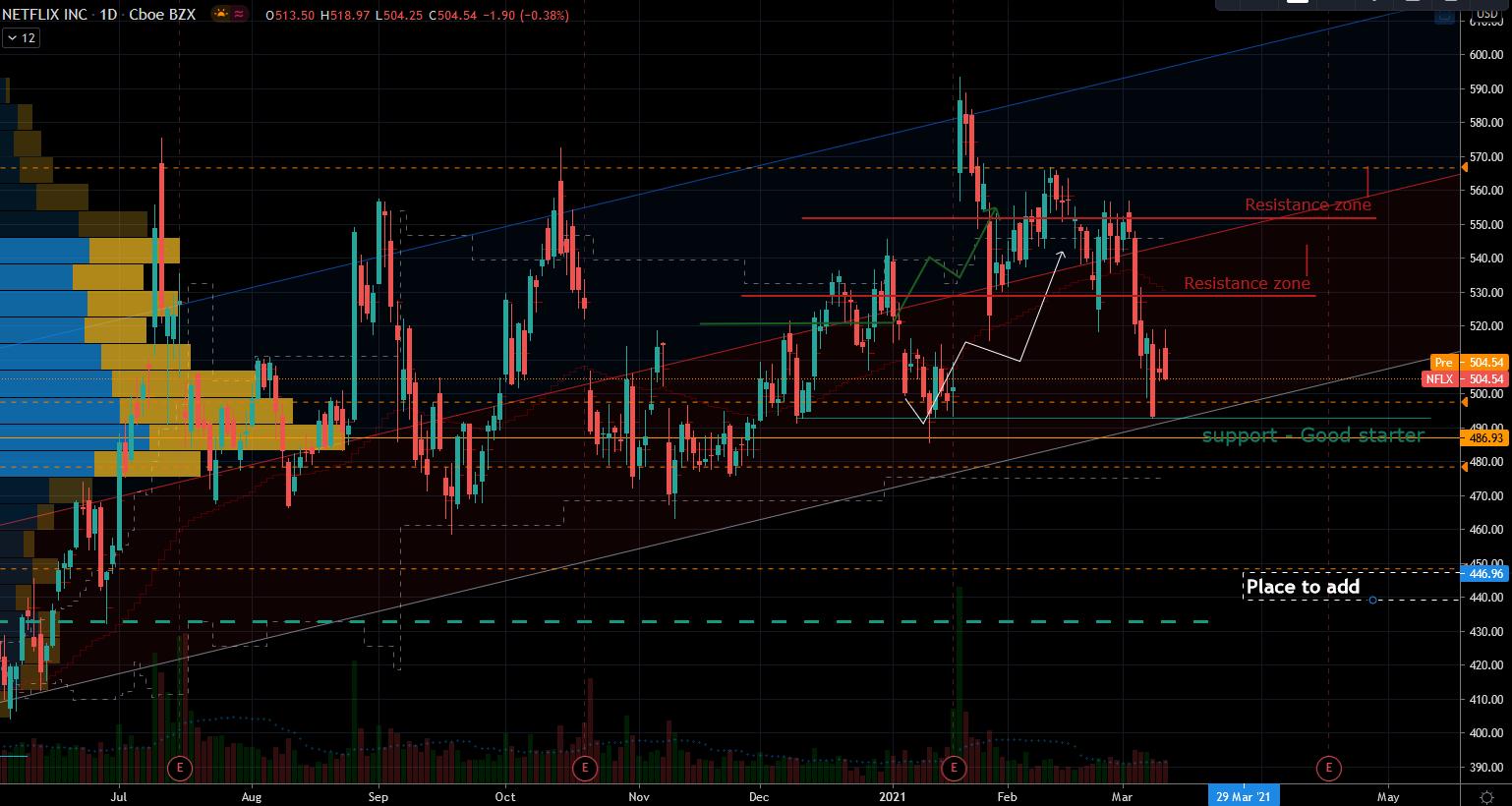 Mega-cap stocks: <a href=