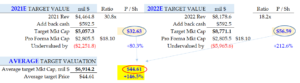 4-9-21 - TPGY stock - Avg Price Target