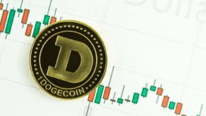 A Dogecoin (DOGE) concept token with a trading chart in the background.