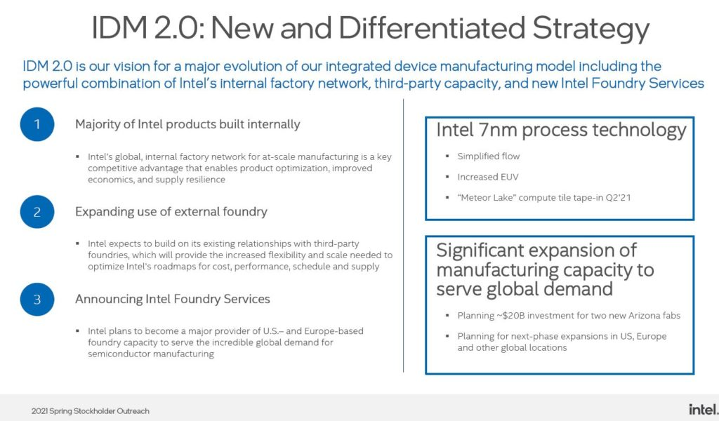 Page on Intel's IDM strategy from Spring 2021 stockholder presentation