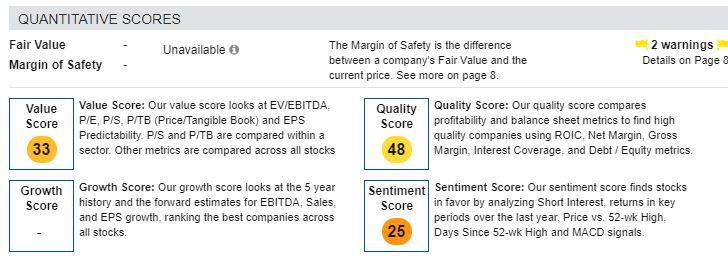 SKLZ stock has decent quality but sentiment is down