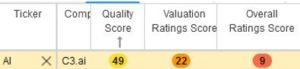 AI Stock Score